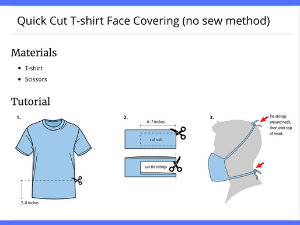 Custom-CDC Cloth Mask-2