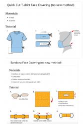CDC T-Shirt and Bandana Masks